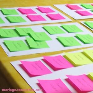 Plan de table poru votre mariage mariage toosurtoo - Comment faire son plan de table mariage ...